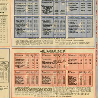 timetable: British Commonwealth Pacific Airlines (BCPA)